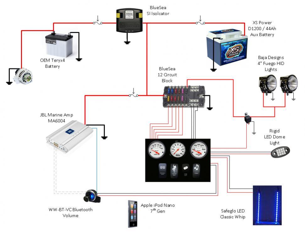 2014 kawasaki teryx wiring diagram optima w/ stock battery or oddyssey w/ sock battery ... teryx wiring diagram